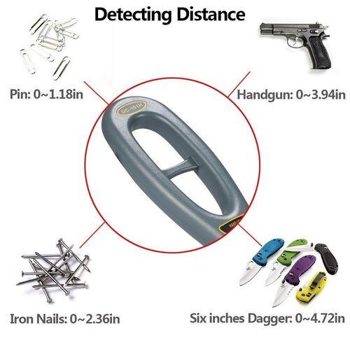 Φορητός Ανιχνευτής Μετάλλων (Ασφάλεια & Παρακολούθηση)