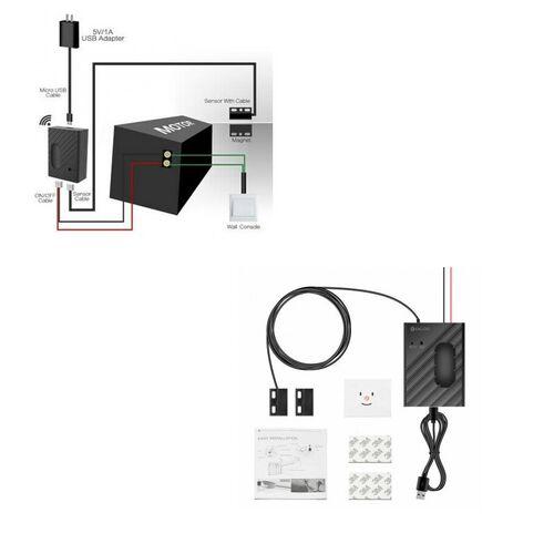 Συσκευή Ανοίγματος Γκαραζόπορτας WiFi (Τεχνολογία )